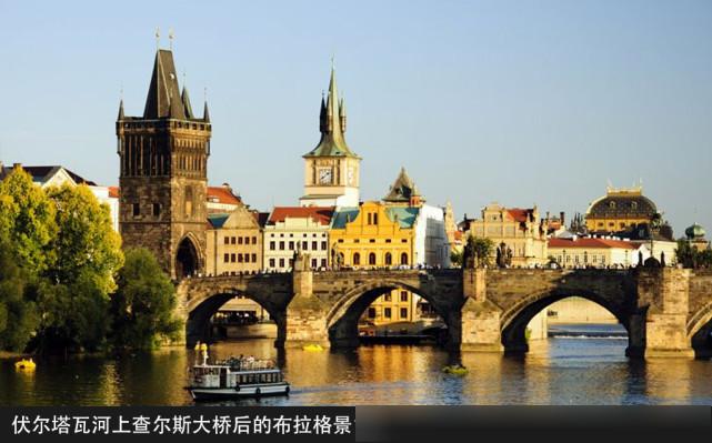境外遊篇 | 歐洲十大旅遊城市推薦,小長假打卡好去處