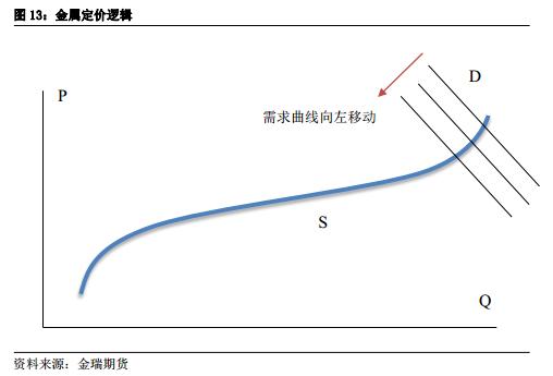 六大经济总量关系_世界经济总量图片
