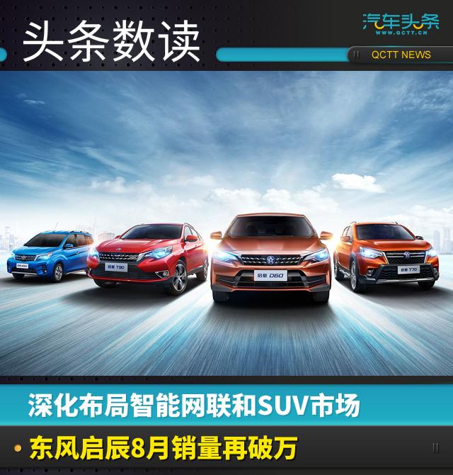 深化布局智能网联和SUV市场,东风启辰8月销量再破万