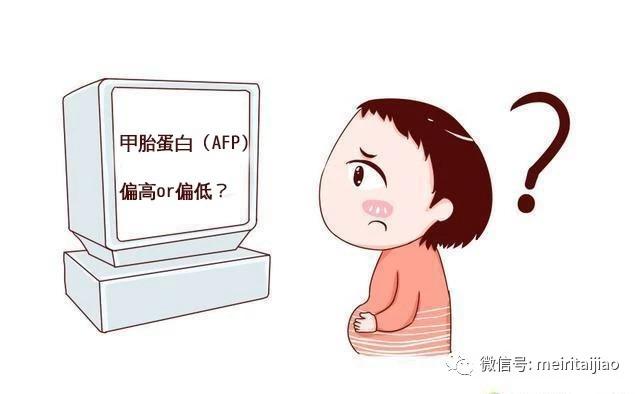 孕期唐氏筛查中的甲胎蛋白(AFP)值偏高or偏低代表什么意思?