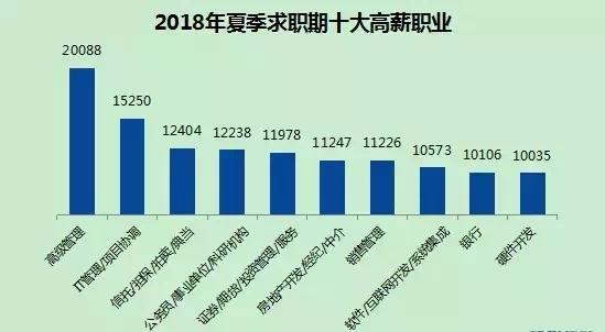 重庆市人均收入是多少_2020年人均收入是多少