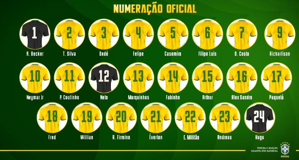 巴西国家队最新名单:内