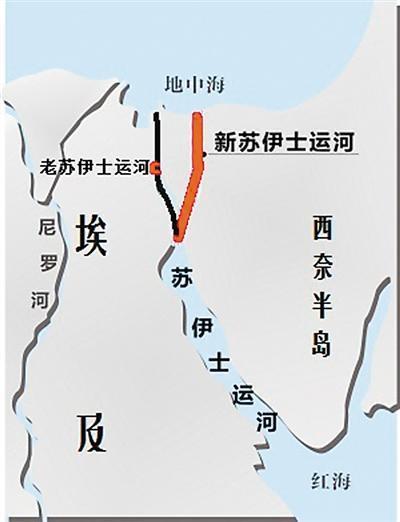 文化 正文  (由于航道狭窄,苏伊士运河被设置成单行道,上图是塞得港图片
