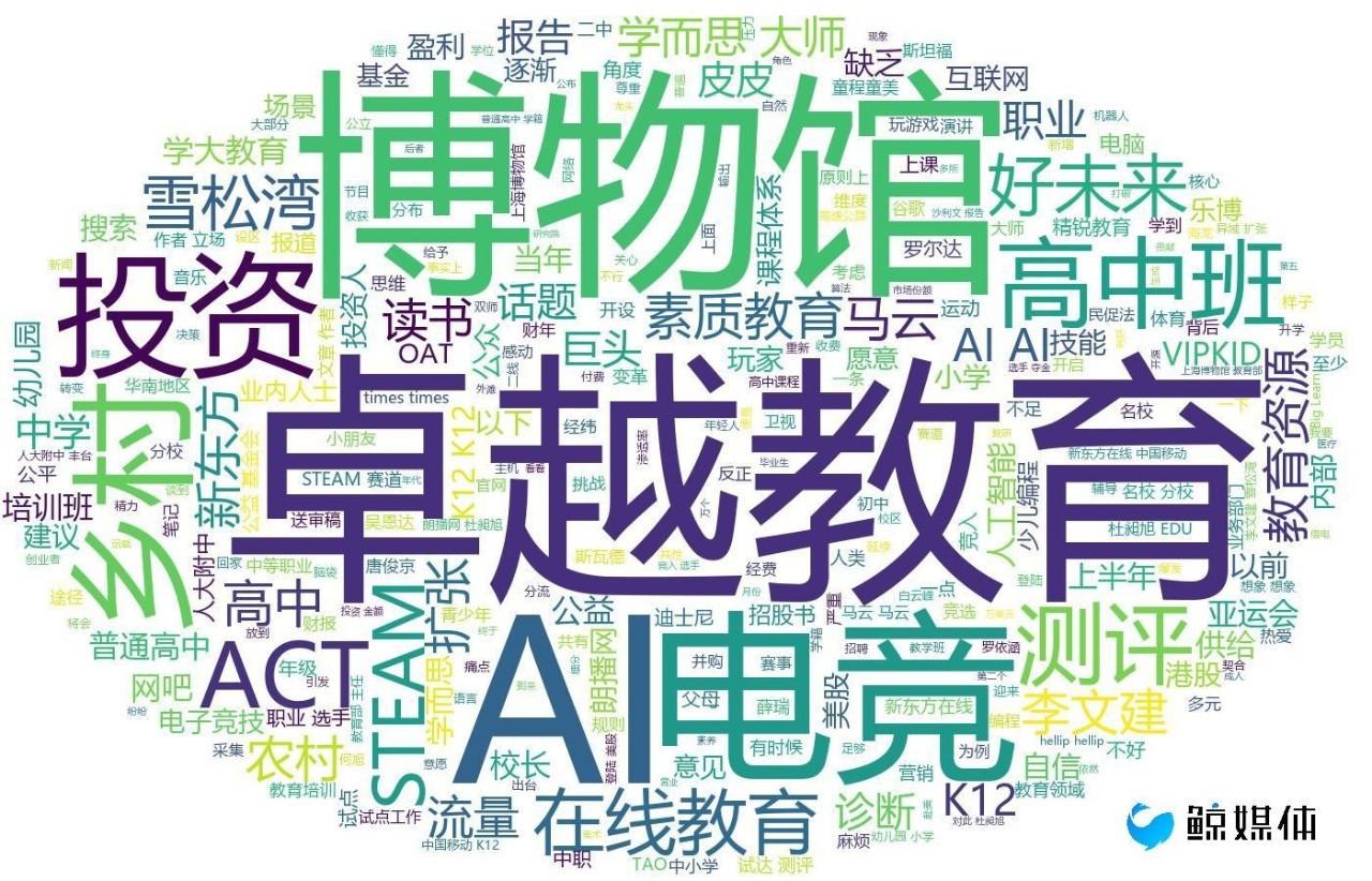 【鲸媒体早报】新东方助力打造雅安首个AI双师课堂