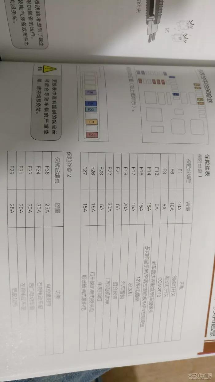 【技术贴】雪铁龙c5,c4l,爱丽舍,c3-xr保险盒接线示意