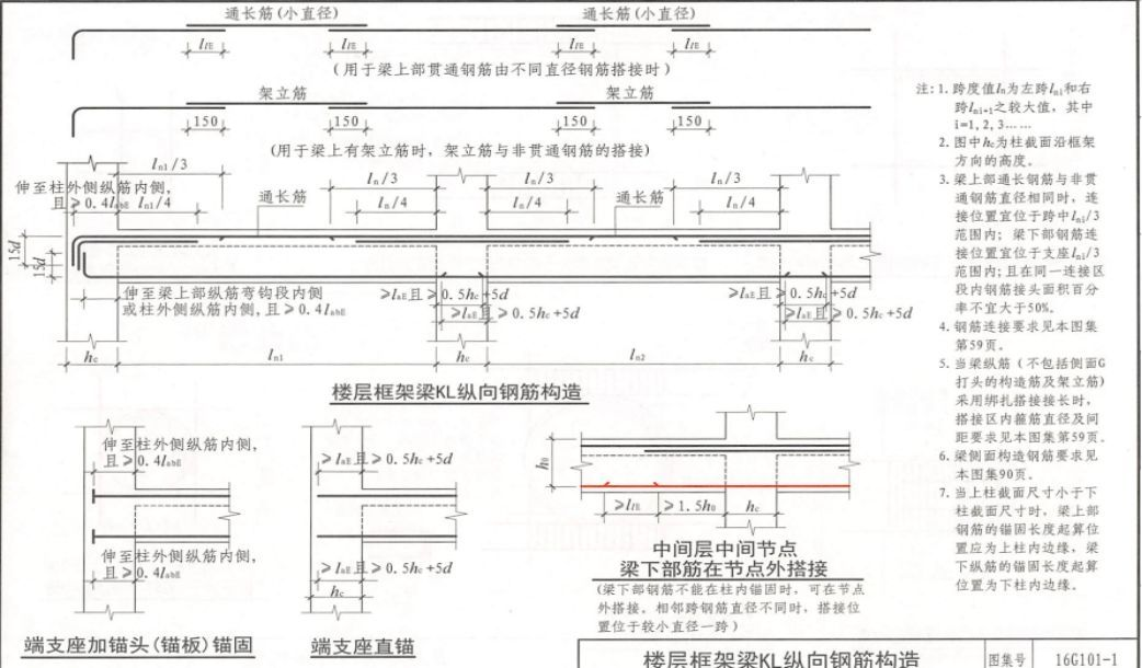 三圾片图集-三级_16g-101图集构造应用,受益匪浅!