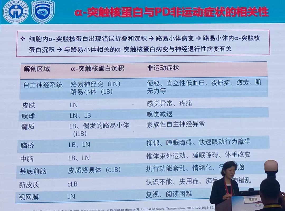 王丽娟教授:帕金森病治疗研究新进展