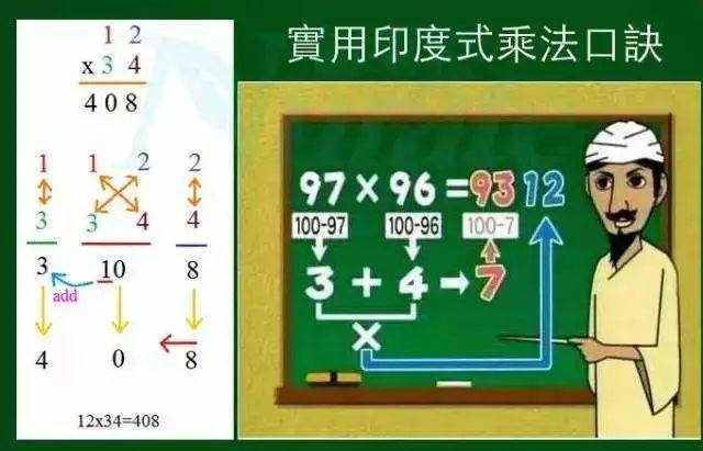 数学后果差是由于粗心?妈妈用这招让孩子考满分!(责编保举:小学数学zsjyx.com)