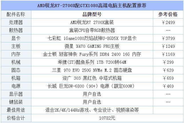 美高梅集团网站 7