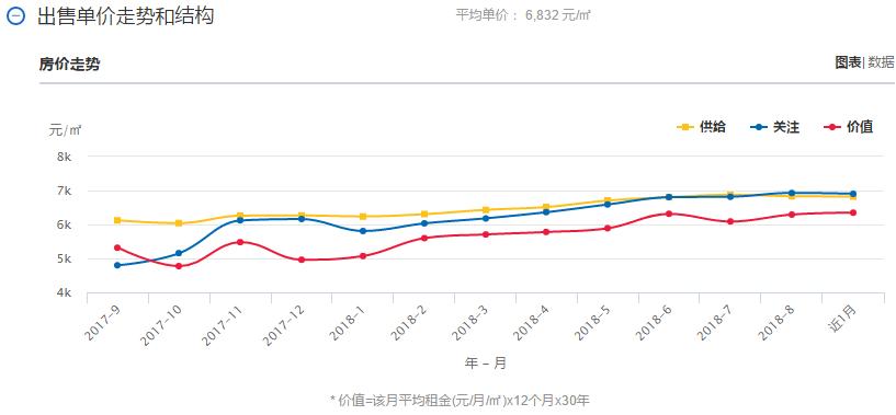 昆明平均gdp_昆明发展有多快 GDP 人均GDP 地铁里程已超越 沈长哈