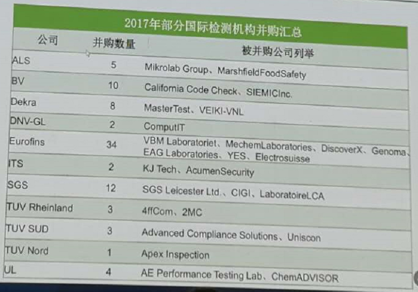 TIC私董会|杭州简壹|TIC