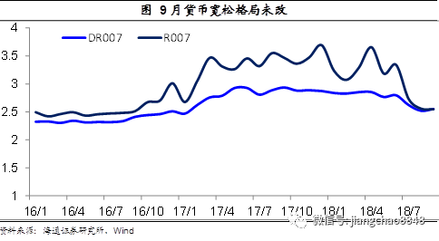 债市短期震荡,长期依旧向好——海通债券每周交流与思考第284期(姜超等)
