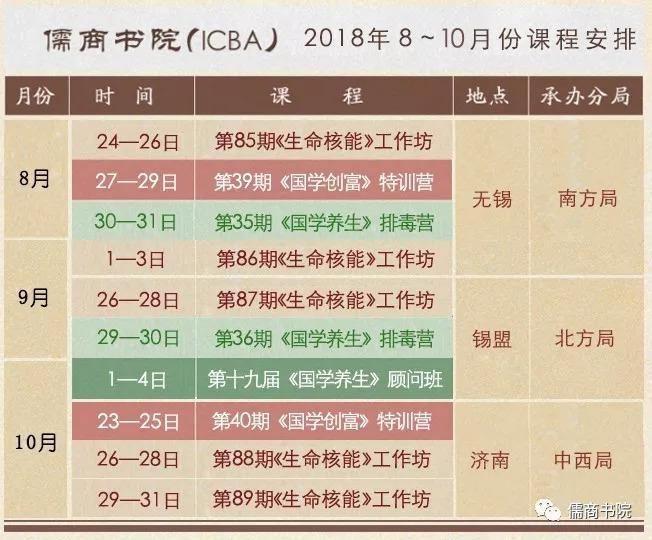 icba�biˮZ�.h�^��_儒商书院(icba)2018年8月~10月份课程安排