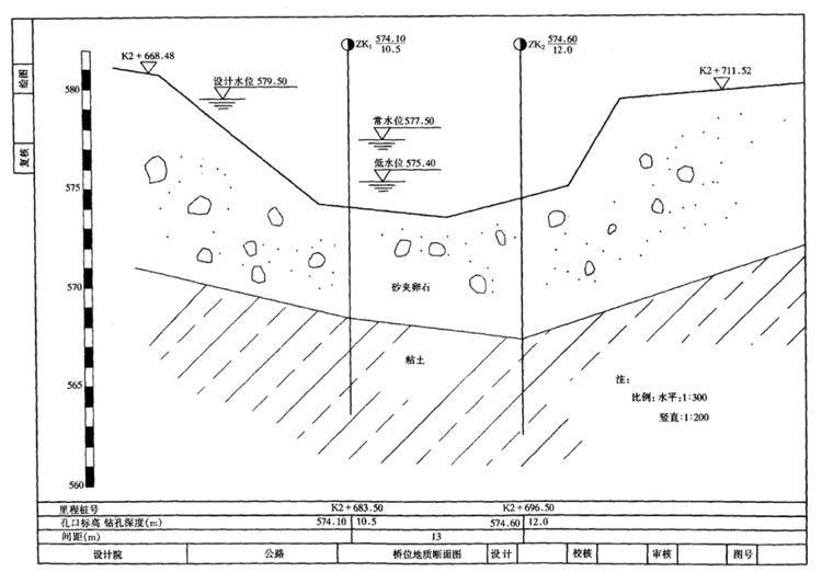 桥位地质断面图