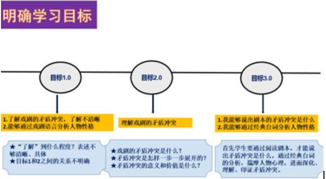 教师节前夜,看北京十一学校的老师怎样自我突破,让真实的学习在每一天、每节课发生 | 特别关注