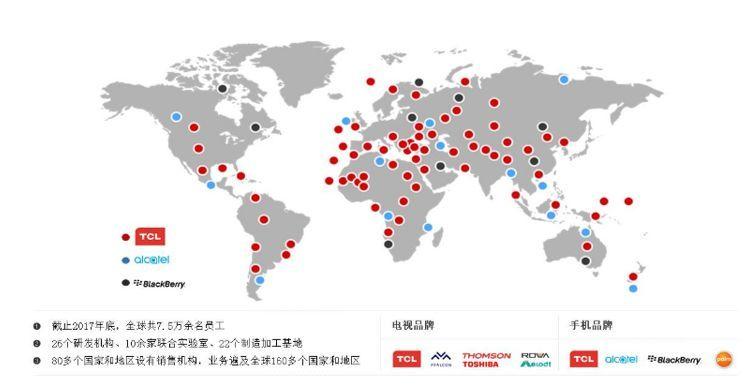 tcl全球业务布局