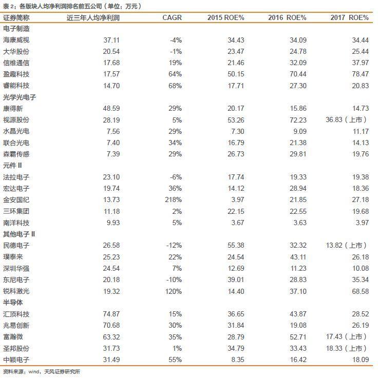 韩国人均工资水平_韩国人均收入