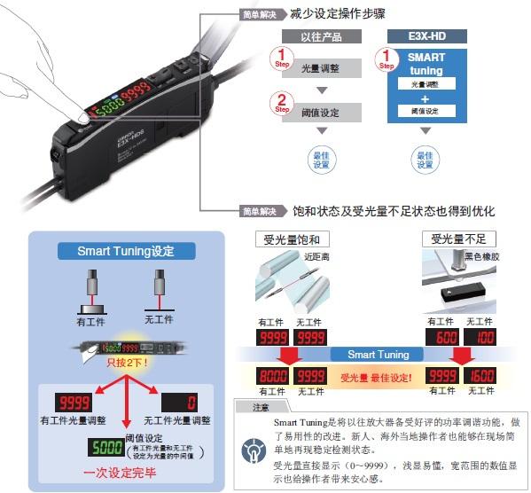 磁性开关_磁感应开关_气缸磁性传感器_光纤放大器