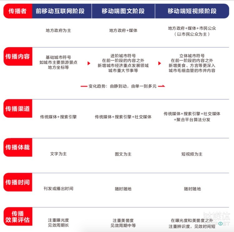 永利国际402娱乐官网 4