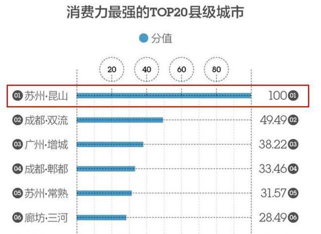 淮安2019经济总量_淮安经济开发区地图