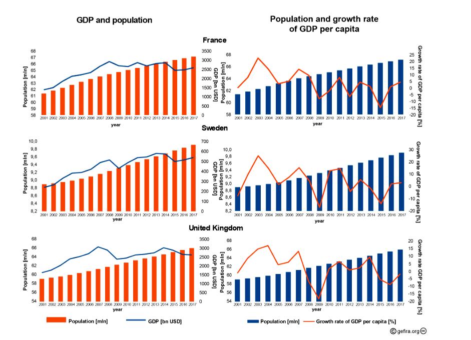 欧盟成立后经济总量和人均gdp变化
