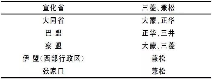 betway必威 5