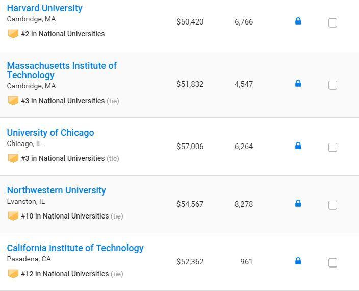 2019全美 排行榜_USNews2019全美大学最新排名公布 附榜单