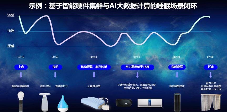 美高梅4858官方网站 6