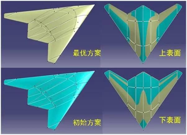 20最新暗黑科技曝光,能根据飞行任务剖面主动改变布局外形