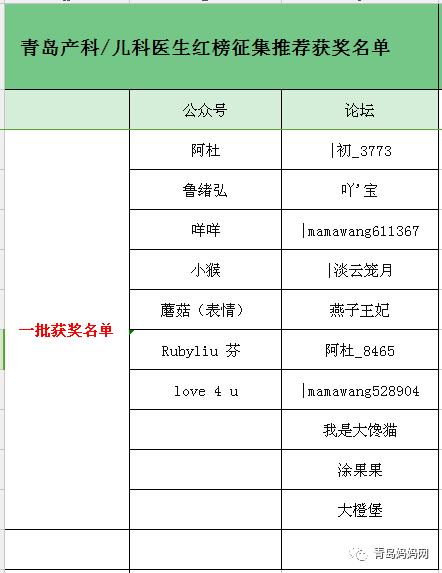 ca88手机版登录网页 15