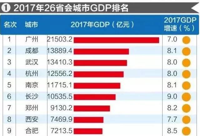 宝安gdp2020_2020上半年深圳GDP增速回升幅度为近20年来最大值