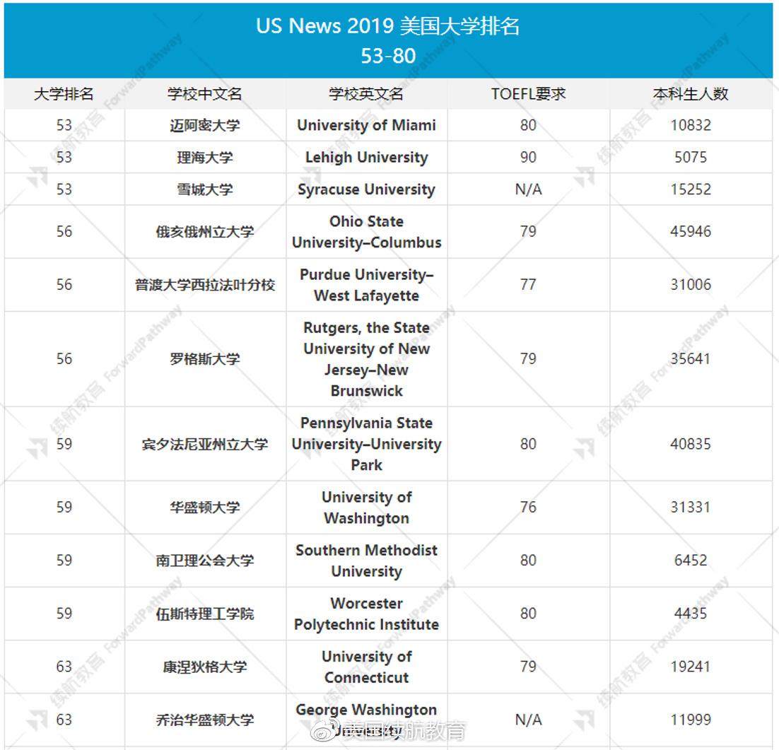 2019化妆品排行榜名次_全国水质排行榜2019全国城市水质排名30强榜单出炉