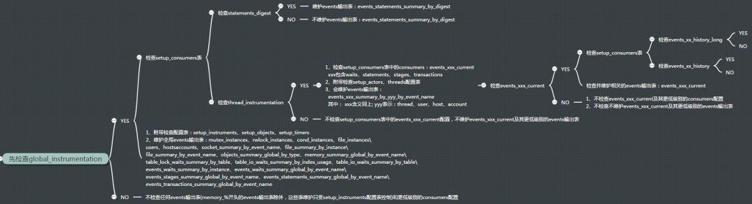 美高梅平台登录 3