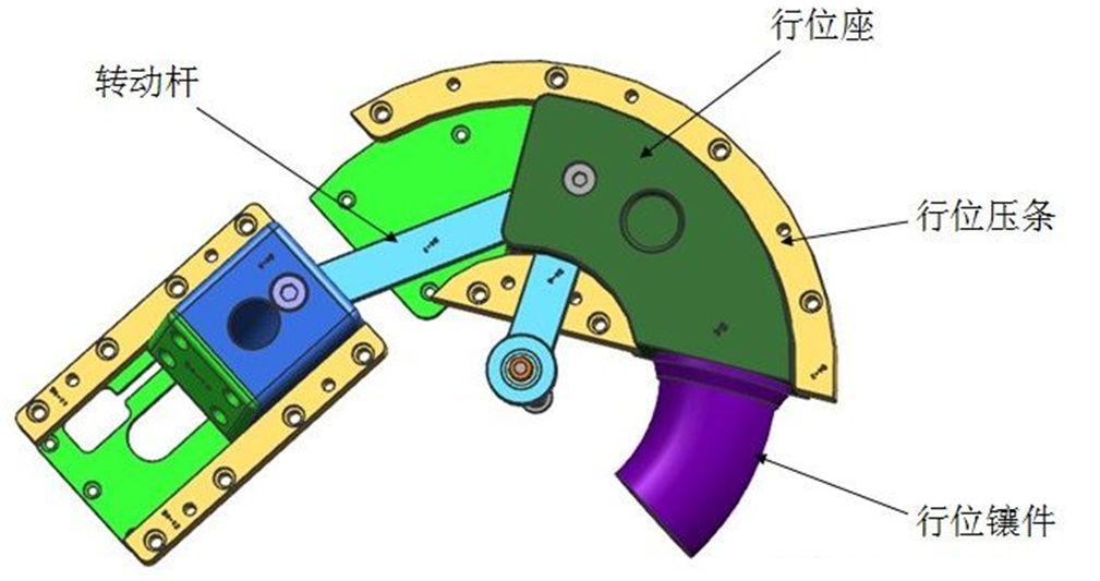 模具弯管难v模具,脱学院真是难上加难_示意图建筑弯管aa室内设计图片