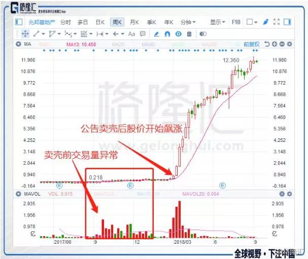 港股炒壳再造神话,股价1年飙涨45倍的背后有何玄机?