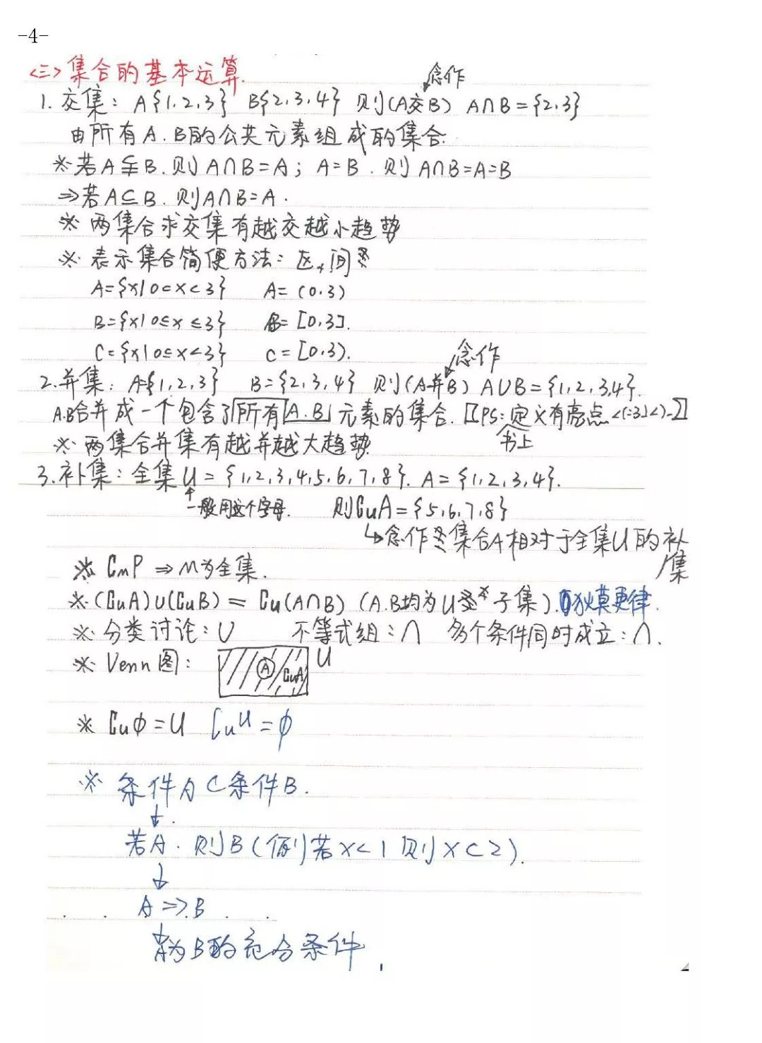 高考数学学霸手写笔记 扫描版