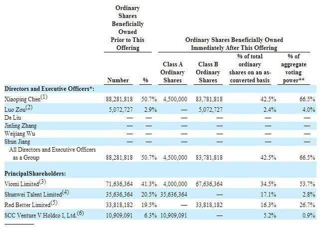 云米9月25日赴美上市 招股价区间为9美元