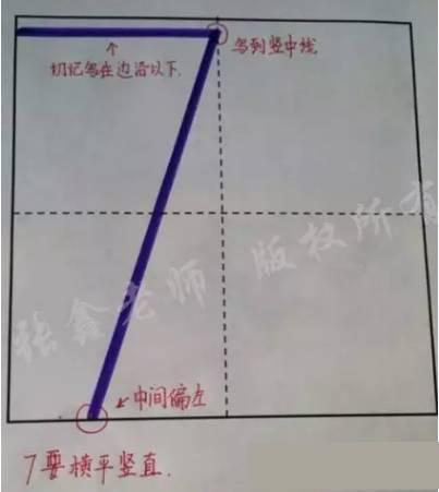 一年级小学生数字正确书写方法攻略(图示)图片