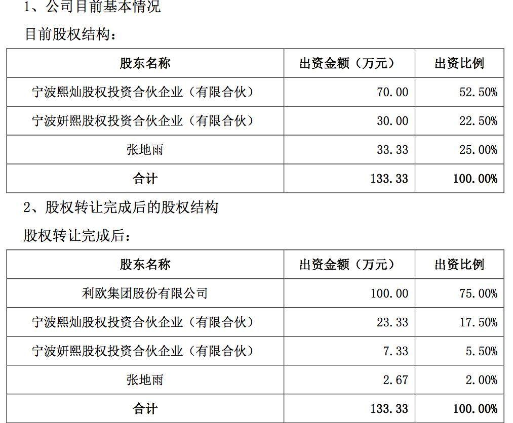 """公众号造富神话升级版:90后男生""""奋斗""""2年,有望大赚7亿现金"""