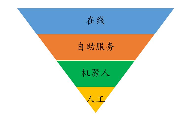 永利集团官方网站入口 3