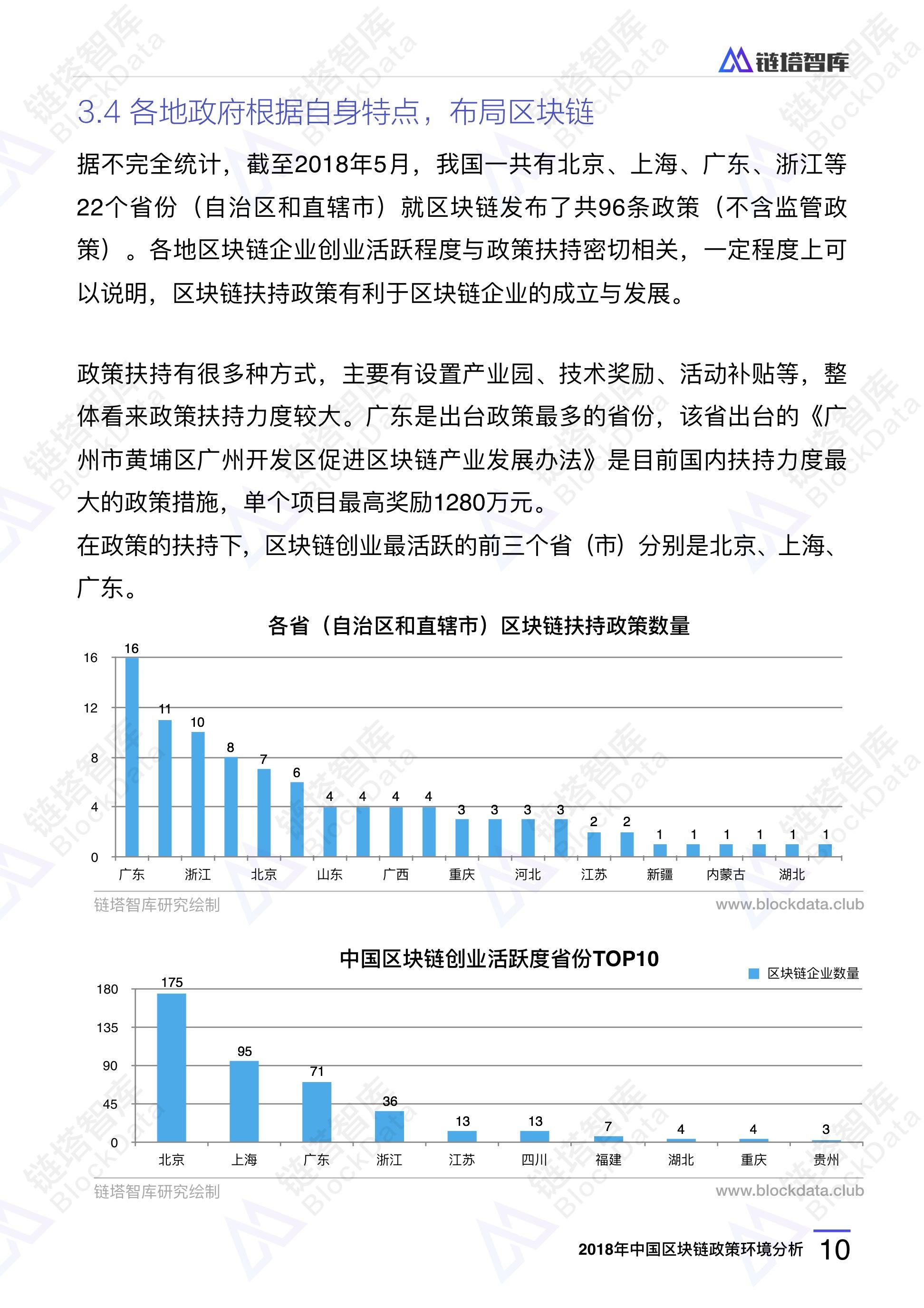 2018 年中国区块链政策环境分析