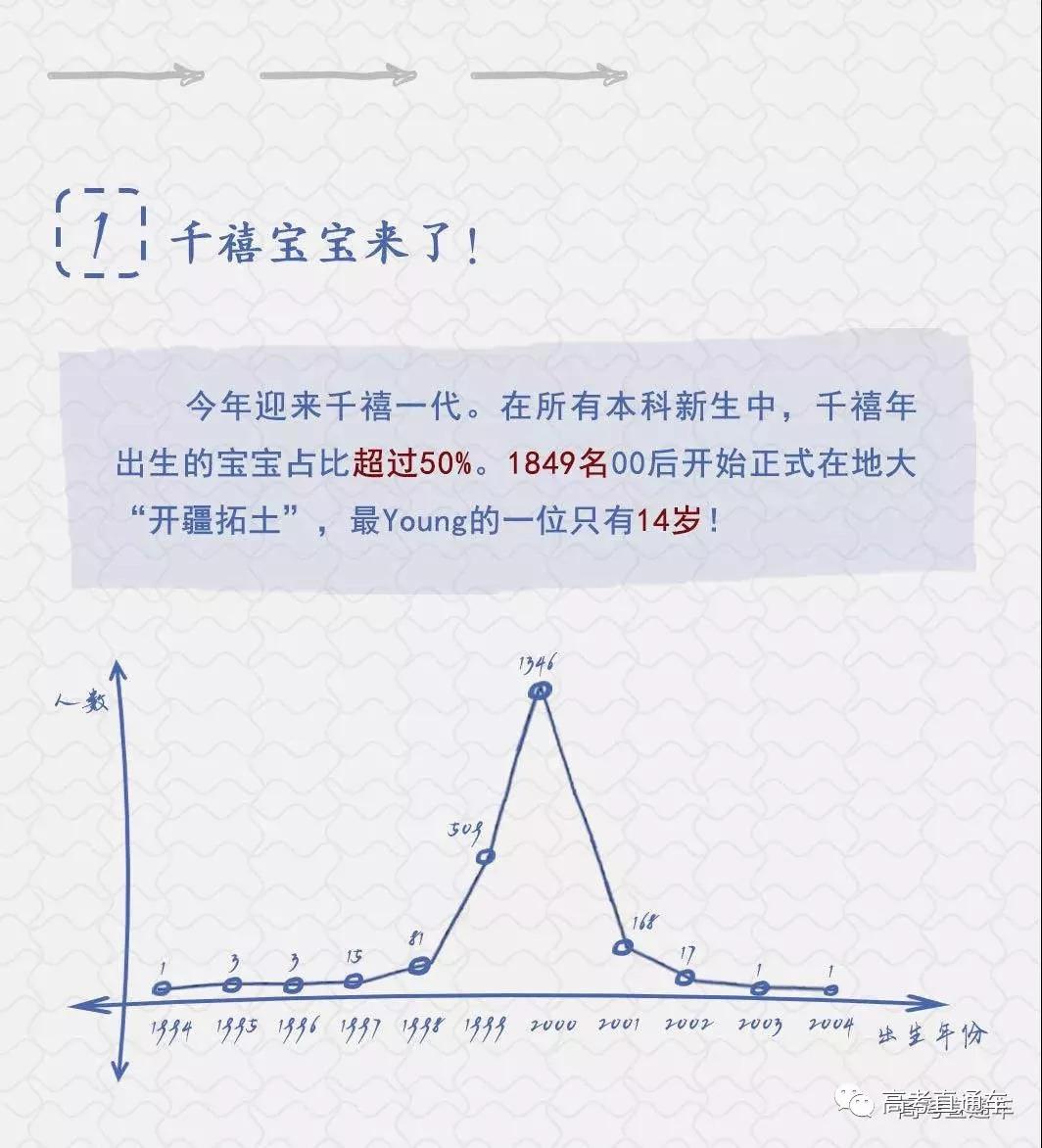 中国地质大学地图