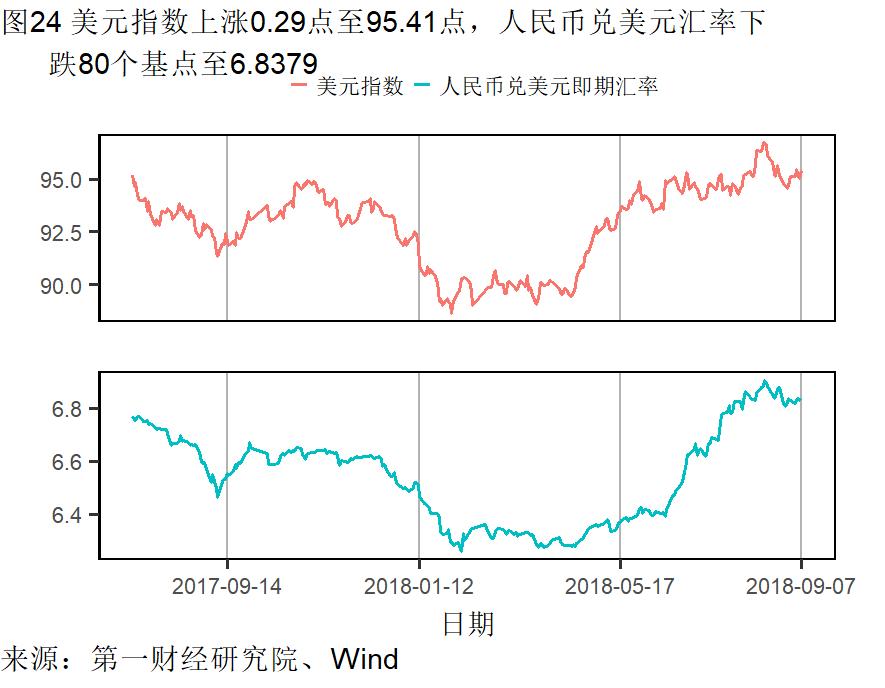 通胀季节性走高,工业品价格复苏高频看宏观