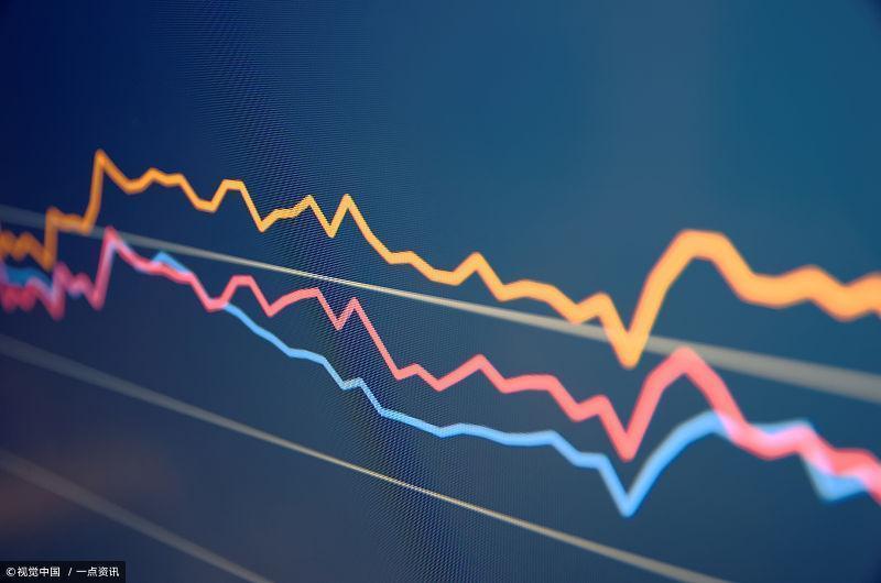 中国股市热点正在转移,新的风口正在崛起