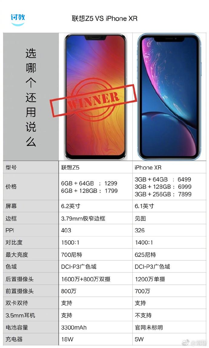 联想z5和iphoneXR对比,对国家经济的影响
