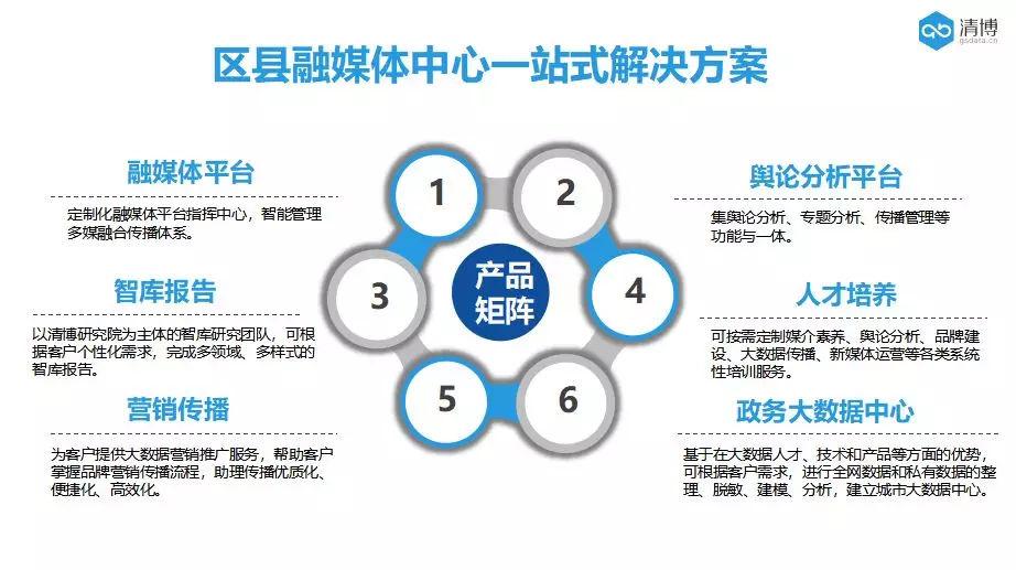 清博首期融媒体沙龙回顾 | 如何一站式解决区县级融媒体中心建设?图片