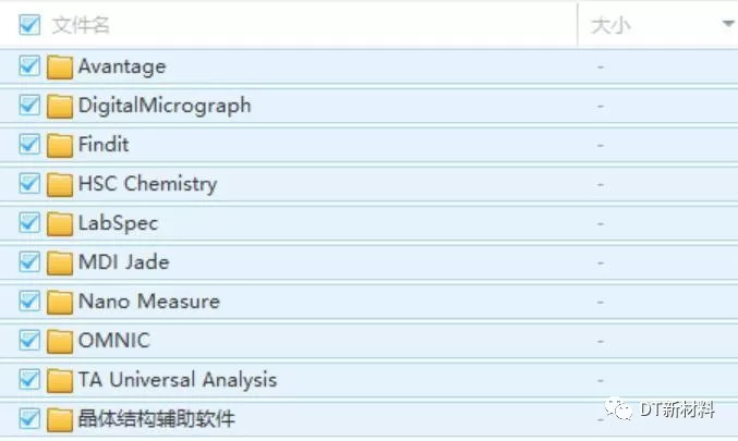 免费送 origin作图软件中文版 60集视频教程 50页中文操作手册