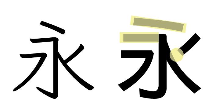 三套黑体中,「adobe 繁黑体」(a)的骨架最特殊,它采用大字腔的设计,将笔画特意拉长,并分离末两笔.