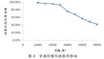 催化燃烧法处理有机废气效率受哪些因素影响