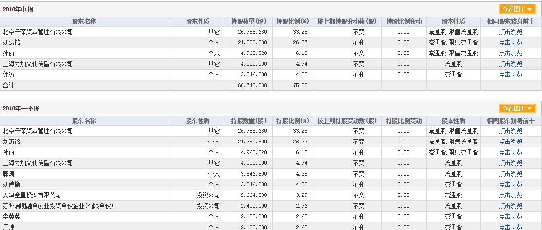 独家丨阿里退出刘诗诗、吴奇隆、赵丽颖旗下影视公司,后者曾估值18亿